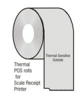thermal-receipt-roll